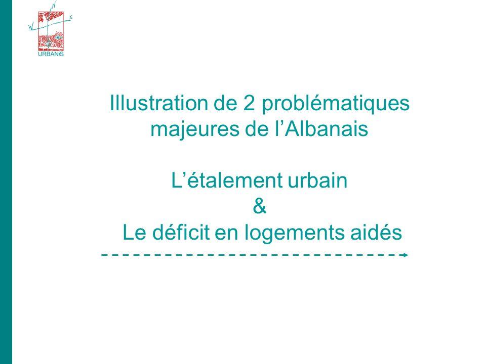 Illustration de 2 problématiques majeures de lAlbanais Létalement urbain & Le déficit en logements aidés