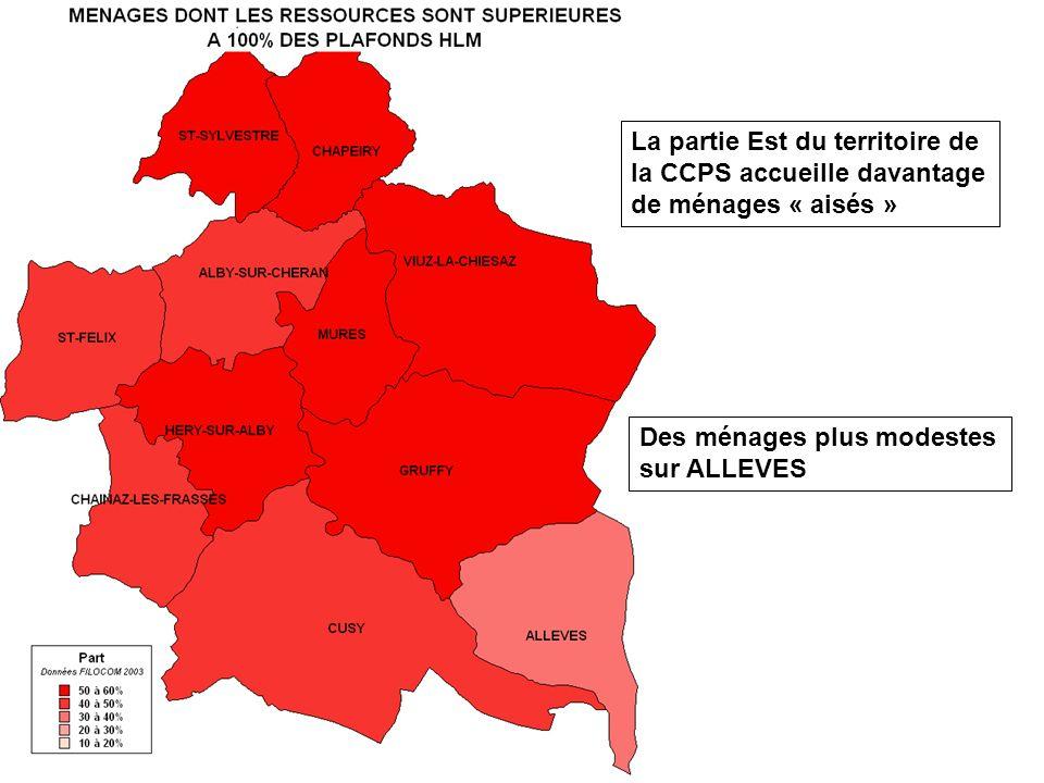 La partie Est du territoire de la CCPS accueille davantage de ménages « aisés » Des ménages plus modestes sur ALLEVES