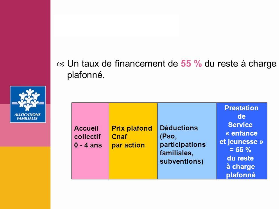15 Accueil collectif 0 - 4 ans Prix plafond Cnaf par action Déductions (Pso, participations familiales, subventions) Prestation de Service « enfance e