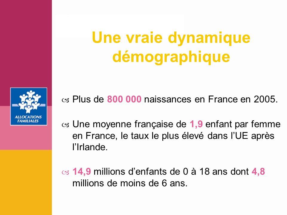 2 Plus de 800 000 naissances en France en 2005. Une moyenne française de 1,9 enfant par femme en France, le taux le plus élevé dans lUE après lIrlande
