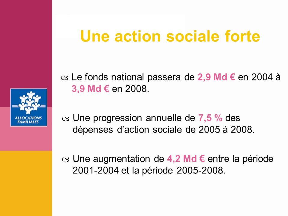 4 Le fonds national passera de 2,9 Md en 2004 à 3,9 Md en 2008. Une progression annuelle de 7,5 % des dépenses daction sociale de 2005 à 2008. Une act