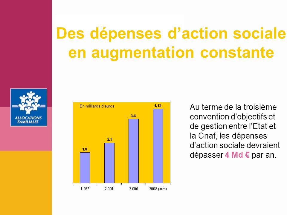 6 Au terme de la troisième convention dobjectifs et de gestion entre lEtat et la Cnaf, les dépenses daction sociale devraient dépasser 4 Md par an. En