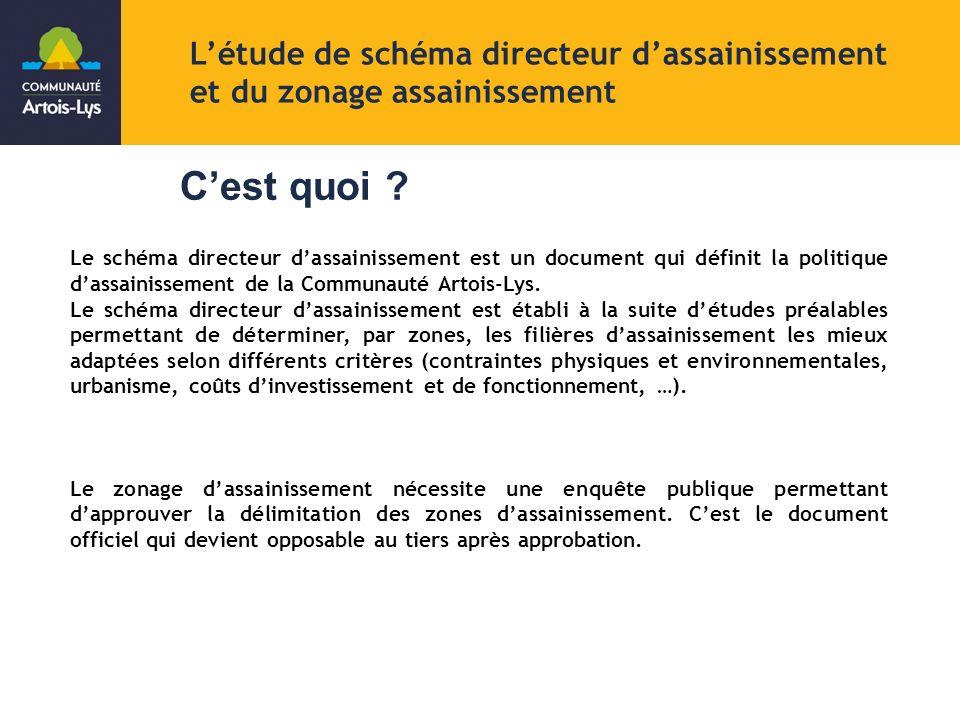 Létude de schéma directeur dassainissement et du zonage assainissement Le schéma directeur dassainissement est un document qui définit la politique dassainissement de la Communauté Artois-Lys.
