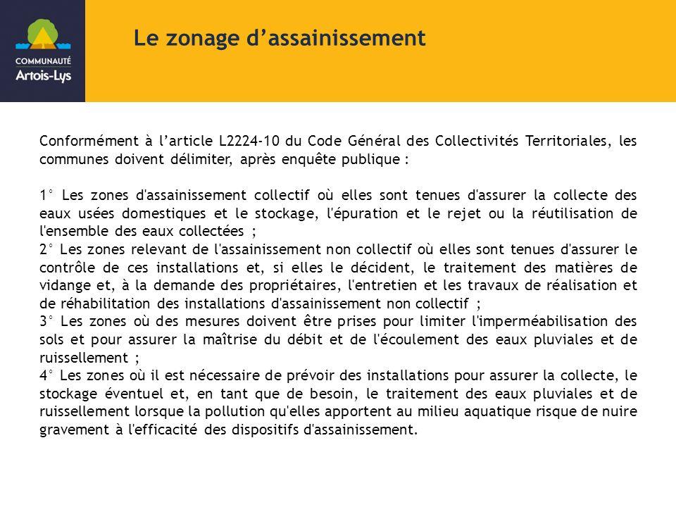 Le zonage dassainissement Conformément à larticle L2224-10 du Code Général des Collectivités Territoriales, les communes doivent délimiter, après enqu