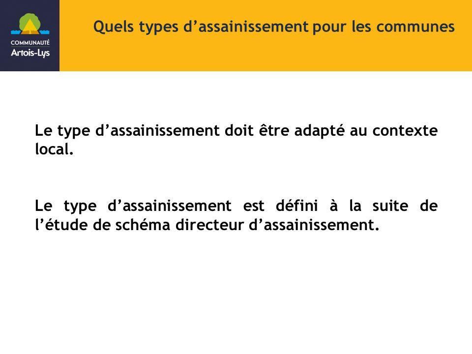 Quels types dassainissement pour les communes Le type dassainissement doit être adapté au contexte local.