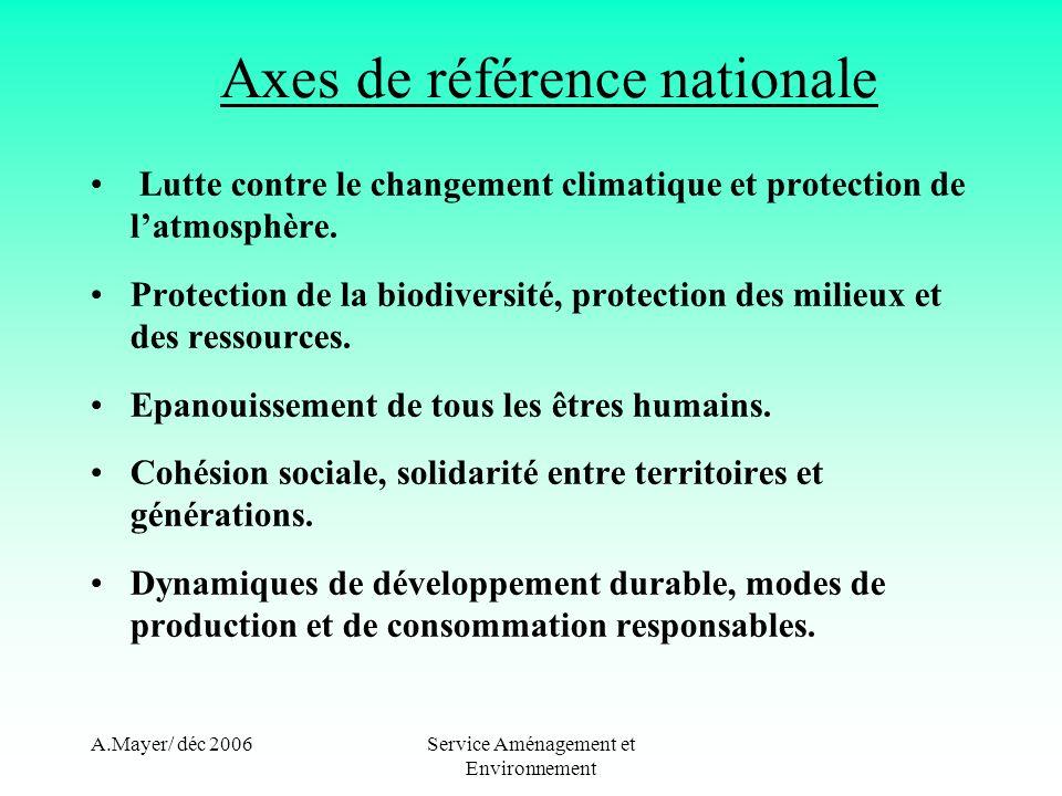 A.Mayer/ déc 2006Service Aménagement et Environnement Axes de référence nationale Lutte contre le changement climatique et protection de latmosphère.