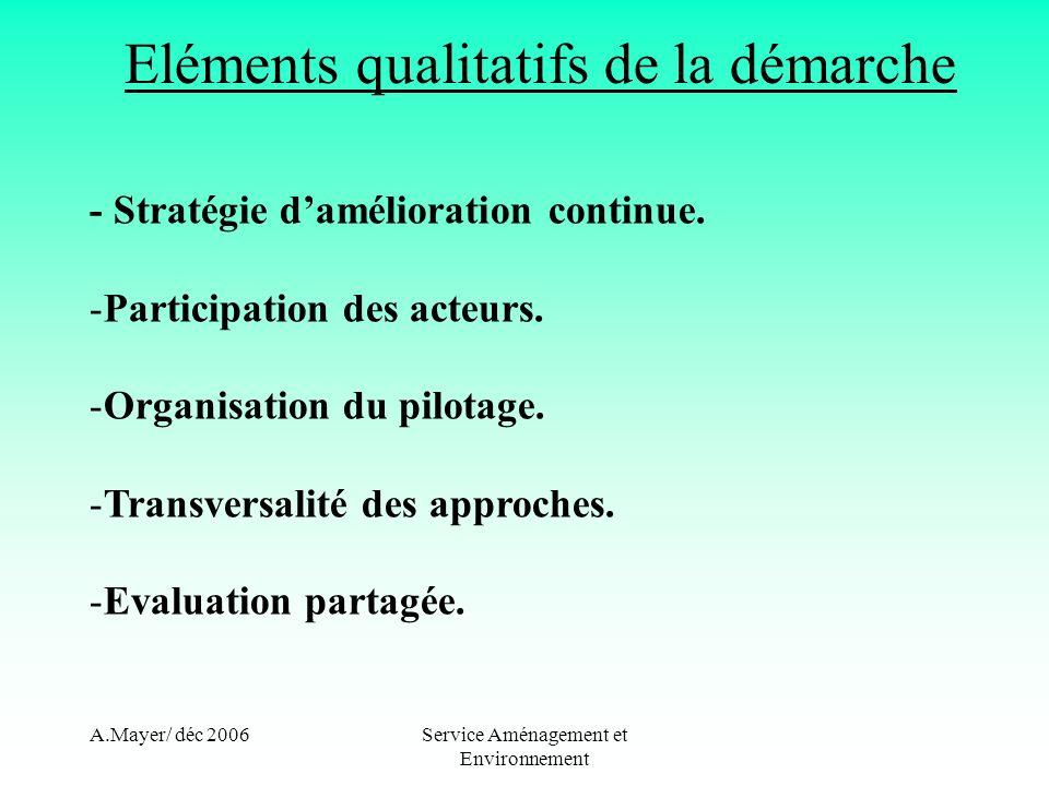 A.Mayer/ déc 2006Service Aménagement et Environnement - Stratégie damélioration continue. -Participation des acteurs. -Organisation du pilotage. -Tran
