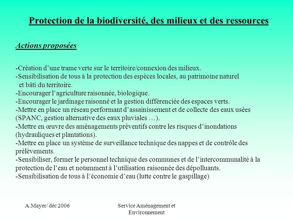 A.Mayer/ déc 2006Service Aménagement et Environnement Protection de la biodiversité, des milieux et des ressources Actions proposées -Création dune tr