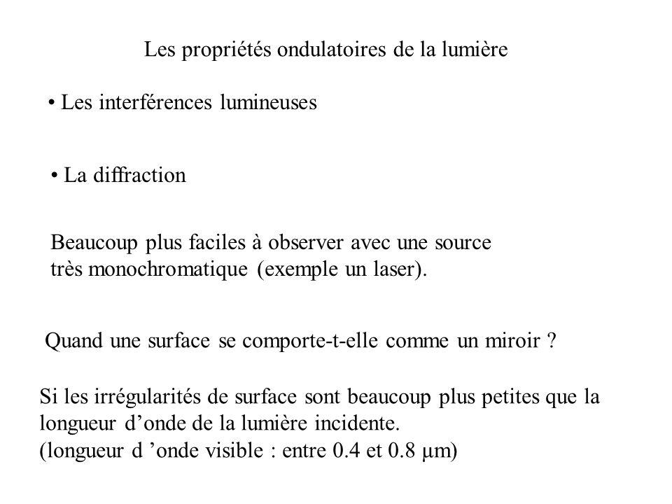 Les propriétés ondulatoires de la lumière Les interférences lumineuses La diffraction Beaucoup plus faciles à observer avec une source très monochroma