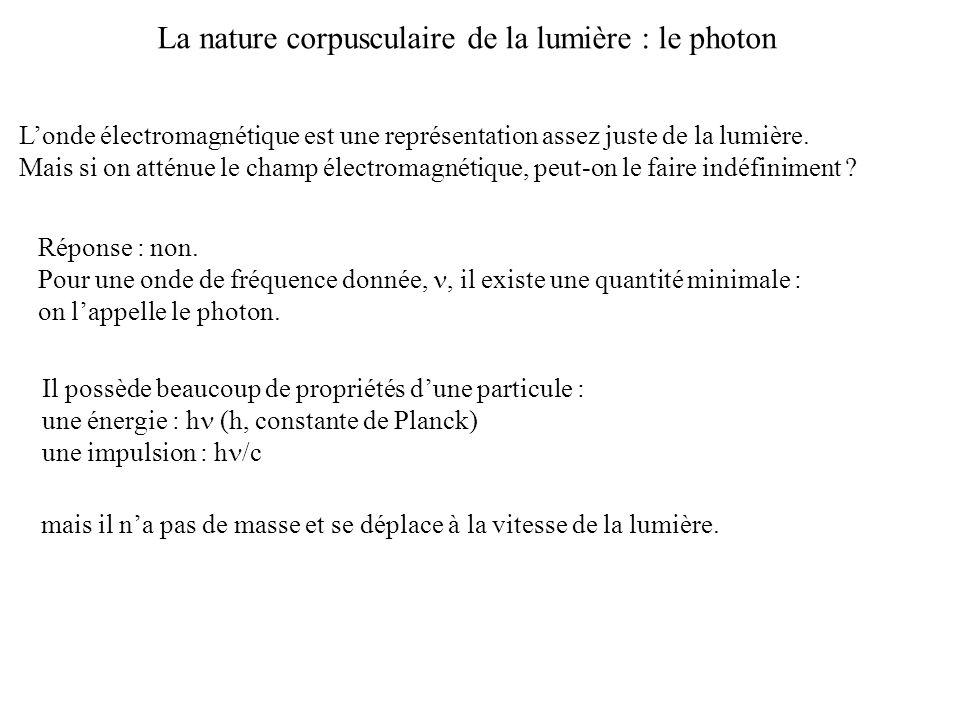 La nature corpusculaire de la lumière : le photon Londe électromagnétique est une représentation assez juste de la lumière. Mais si on atténue le cham