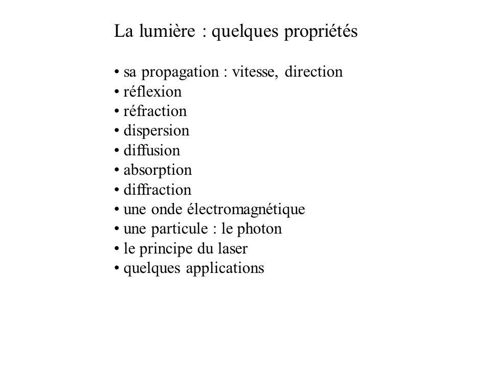 La lumière : quelques propriétés sa propagation : vitesse, direction réflexion réfraction dispersion diffusion absorption diffraction une onde électro