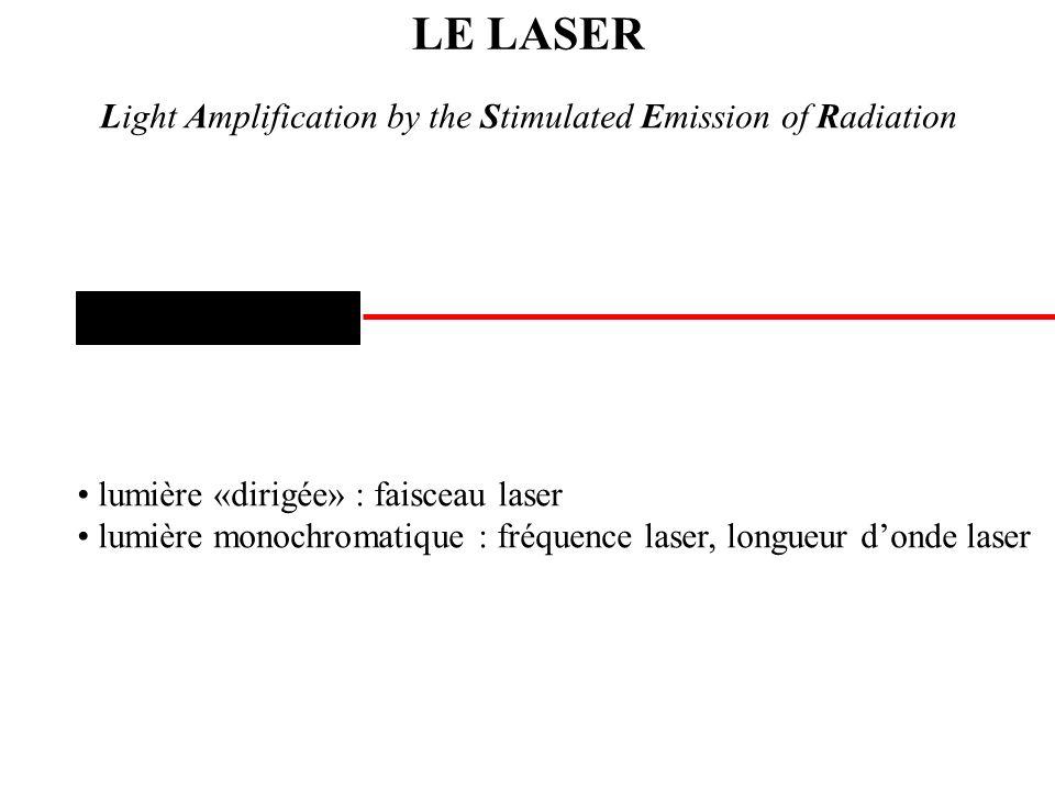 LE LASER Light Amplification by the Stimulated Emission of Radiation lumière «dirigée» : faisceau laser lumière monochromatique : fréquence laser, lon