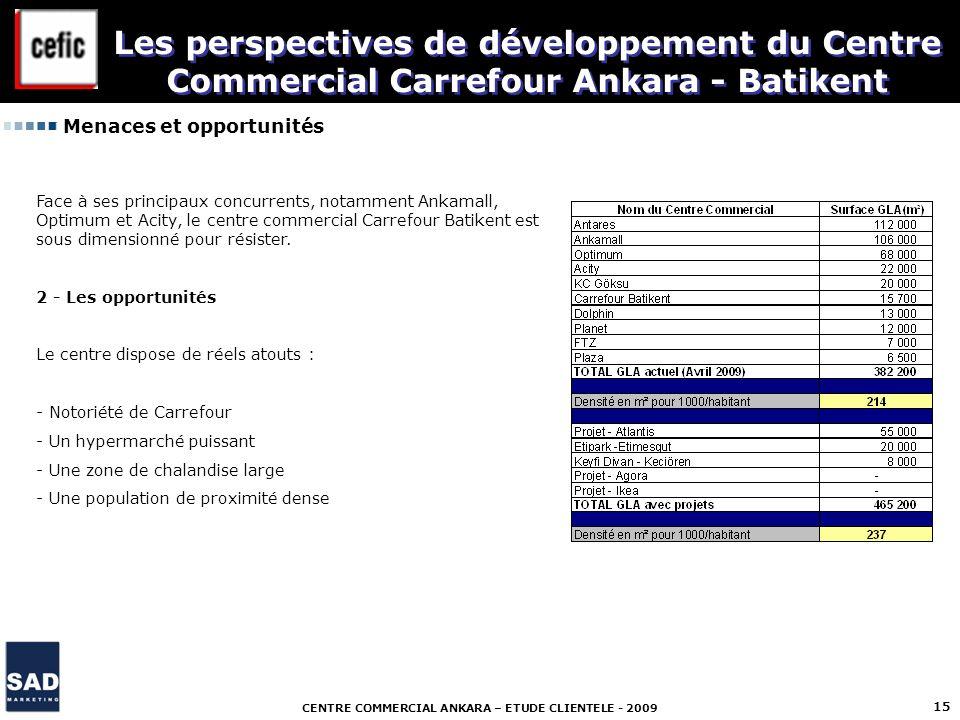 CENTRE COMMERCIAL ANKARA – ETUDE CLIENTELE - 2009 15 Menaces et opportunités Les perspectives de développement du Centre Commercial Carrefour Ankara -
