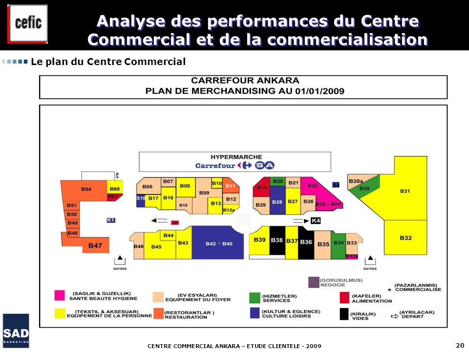 CENTRE COMMERCIAL ANKARA – ETUDE CLIENTELE - 2009 20 Le plan du Centre Commercial Analyse des performances du Centre Commercial et de la commercialisa
