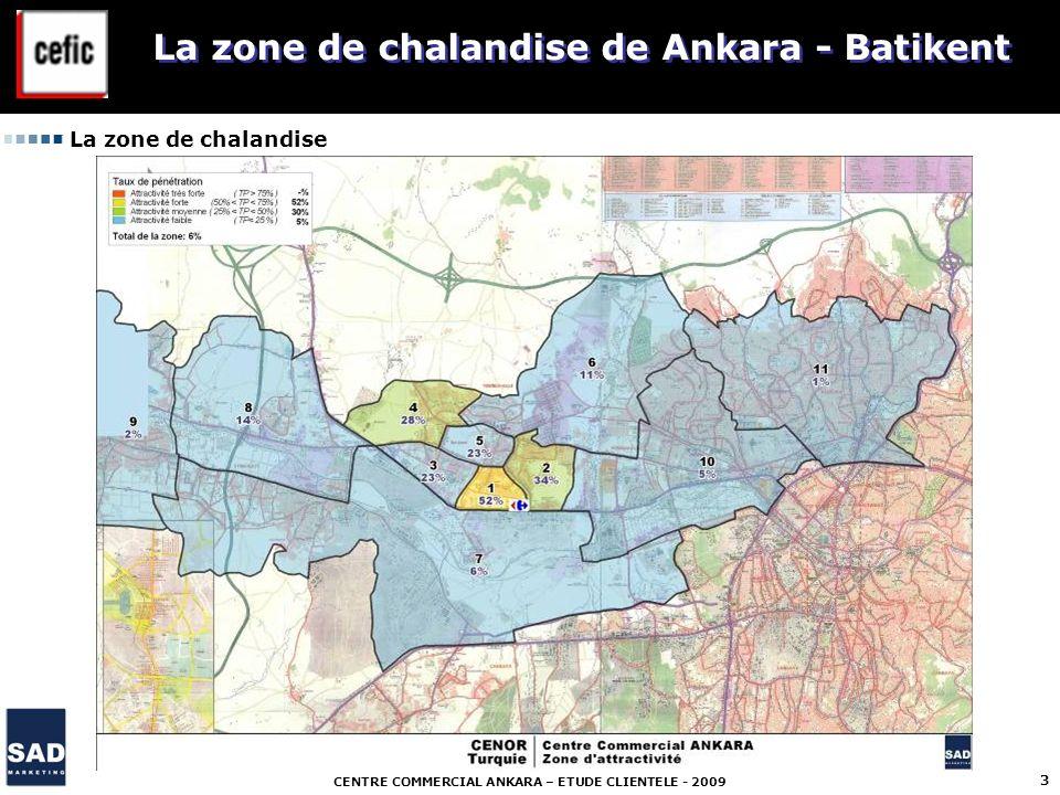 CENTRE COMMERCIAL ANKARA – ETUDE CLIENTELE - 2009 4 La zone de chalandise de Ankara - Batikent La zone de chalandise : 1 783 317 habitants Le centre commercial Carrefour Ankara capte une zone de chalandise très étendue avec 1 783 317 habitants, contre 1 503 218 habitants en 2005.