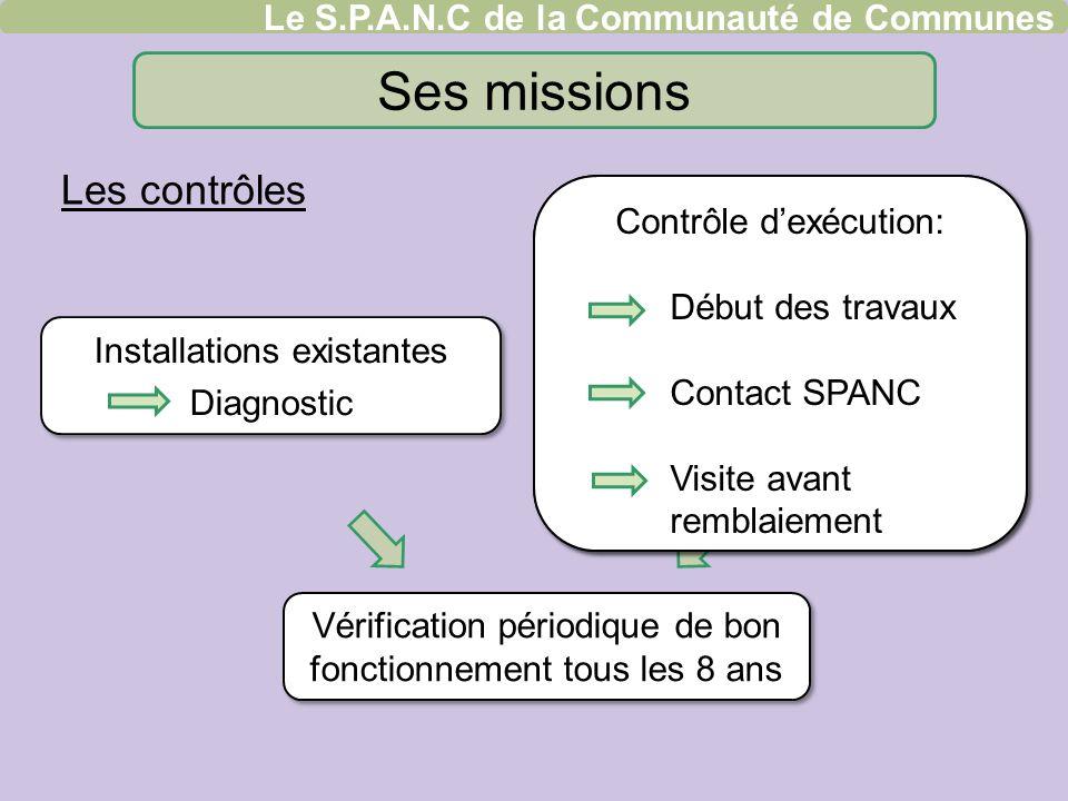 Installations neuves 2 Contrôles : - Conception - Exécution Installations neuves 2 Contrôles : - Conception - Exécution Vérification périodique de bon