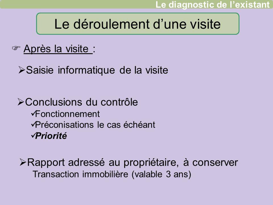 Saisie informatique de la visite Conclusions du contrôle Fonctionnement Préconisations le cas échéant Priorité Rapport adressé au propriétaire, à cons
