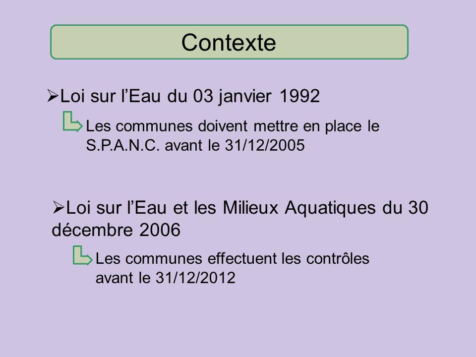 Contexte Loi sur lEau du 03 janvier 1992 Les communes doivent mettre en place le S.P.A.N.C. avant le 31/12/2005 Loi sur lEau et les Milieux Aquatiques