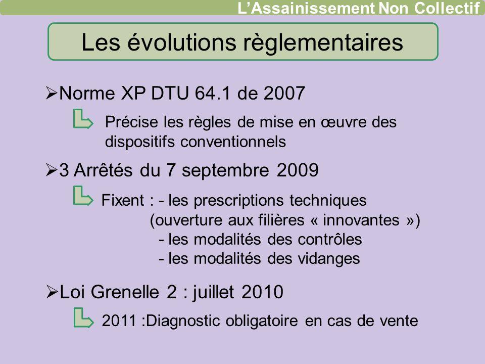 Les évolutions règlementaires 3 Arrêtés du 7 septembre 2009 Fixent : - les prescriptions techniques (ouverture aux filières « innovantes ») - les moda