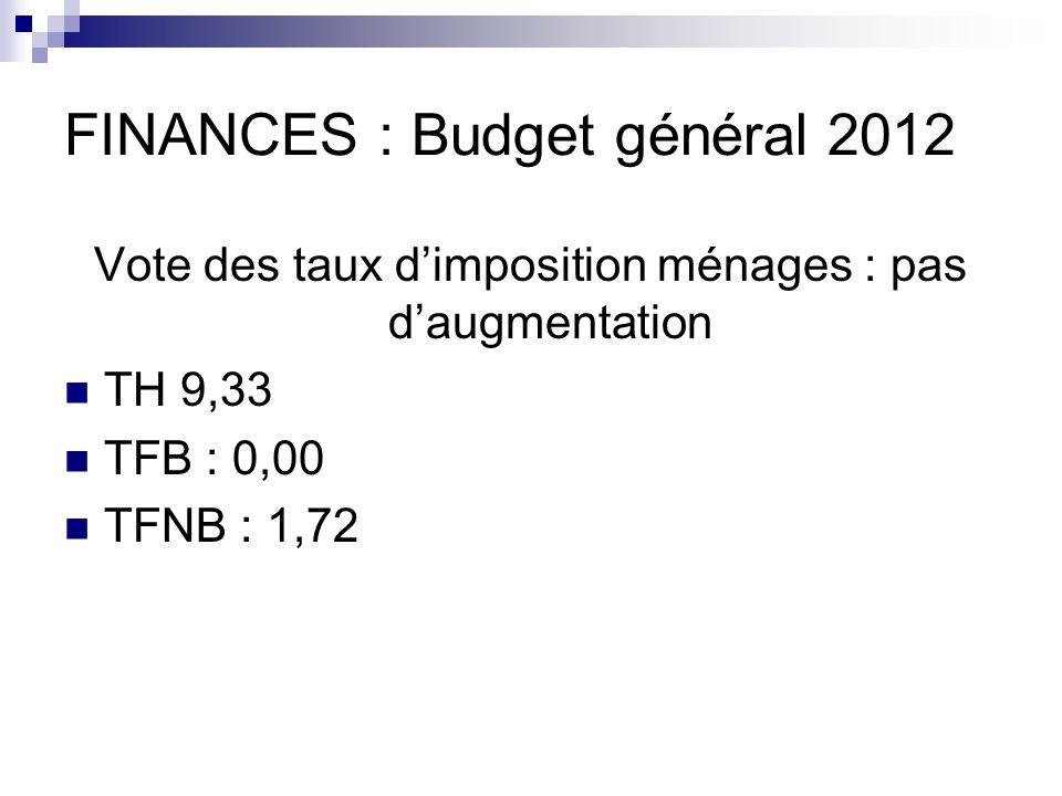 FINANCES : Budget général 2012 Vote des taux dimposition ménages : pas daugmentation TH 9,33 TFB : 0,00 TFNB : 1,72