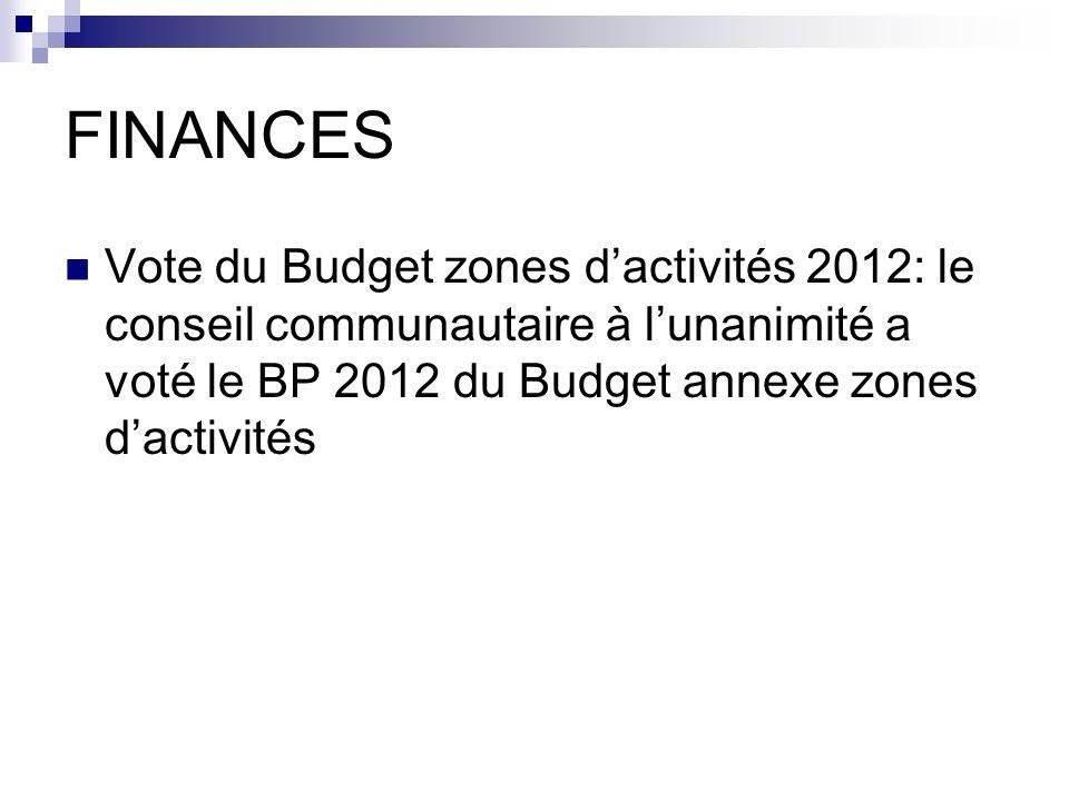 FINANCES Vote du Budget zones dactivités 2012: le conseil communautaire à lunanimité a voté le BP 2012 du Budget annexe zones dactivités