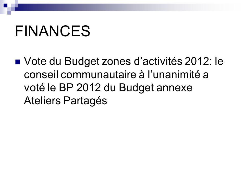 FINANCES Vote du Budget zones dactivités 2012: le conseil communautaire à lunanimité a voté le BP 2012 du Budget annexe Ateliers Partagés
