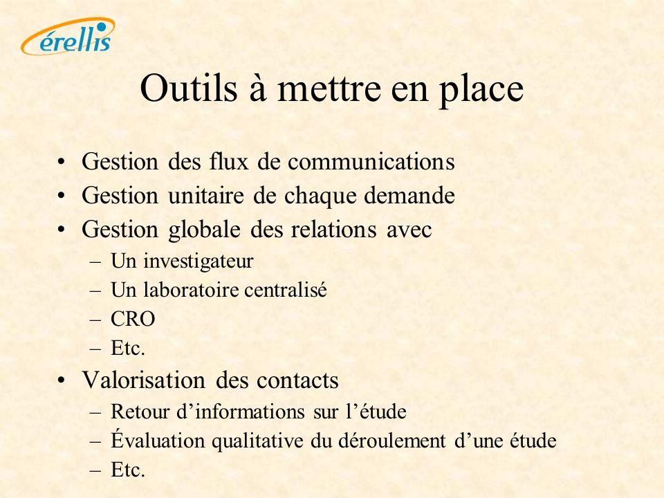 Outils à mettre en place Gestion des flux de communications Gestion unitaire de chaque demande Gestion globale des relations avec –Un investigateur –Un laboratoire centralisé –CRO –Etc.