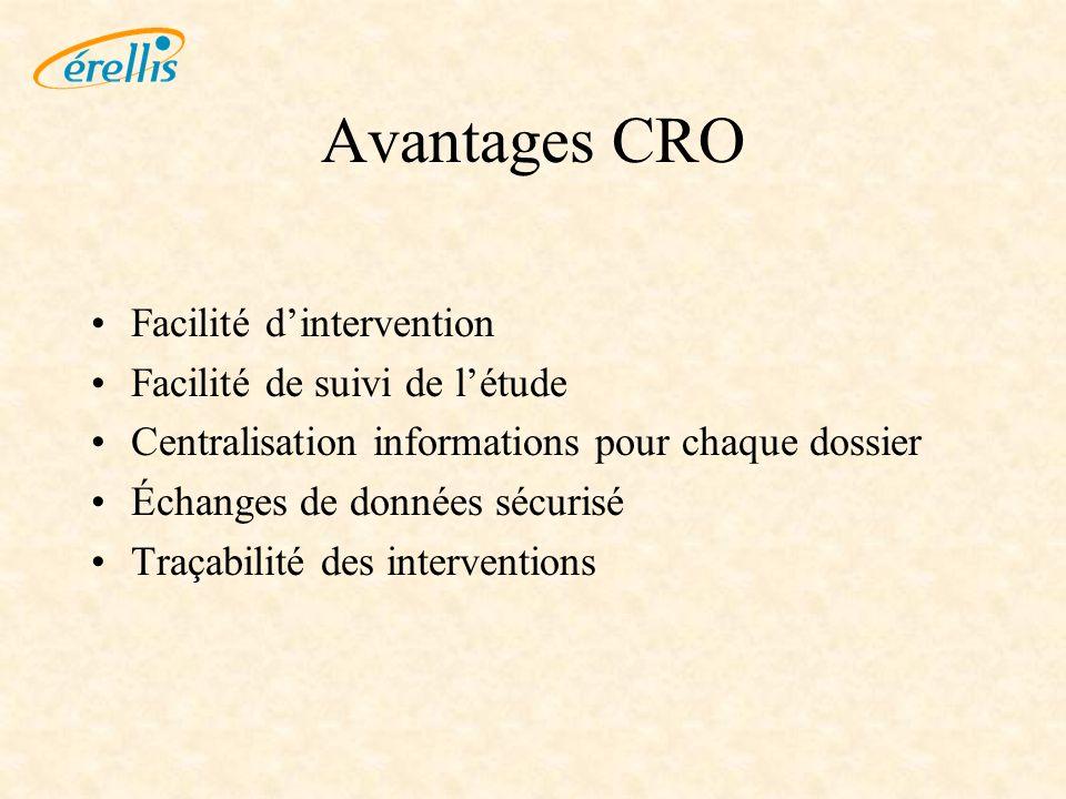 Avantages CRO Facilité dintervention Facilité de suivi de létude Centralisation informations pour chaque dossier Échanges de données sécurisé Traçabilité des interventions