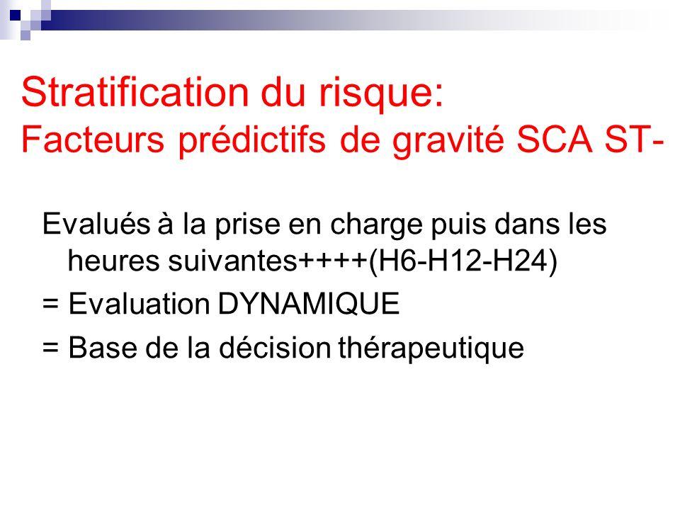Stratification du risque: Facteurs prédictifs de gravité SCA ST- Evalués à la prise en charge puis dans les heures suivantes++++(H6-H12-H24) = Evaluation DYNAMIQUE = Base de la décision thérapeutique