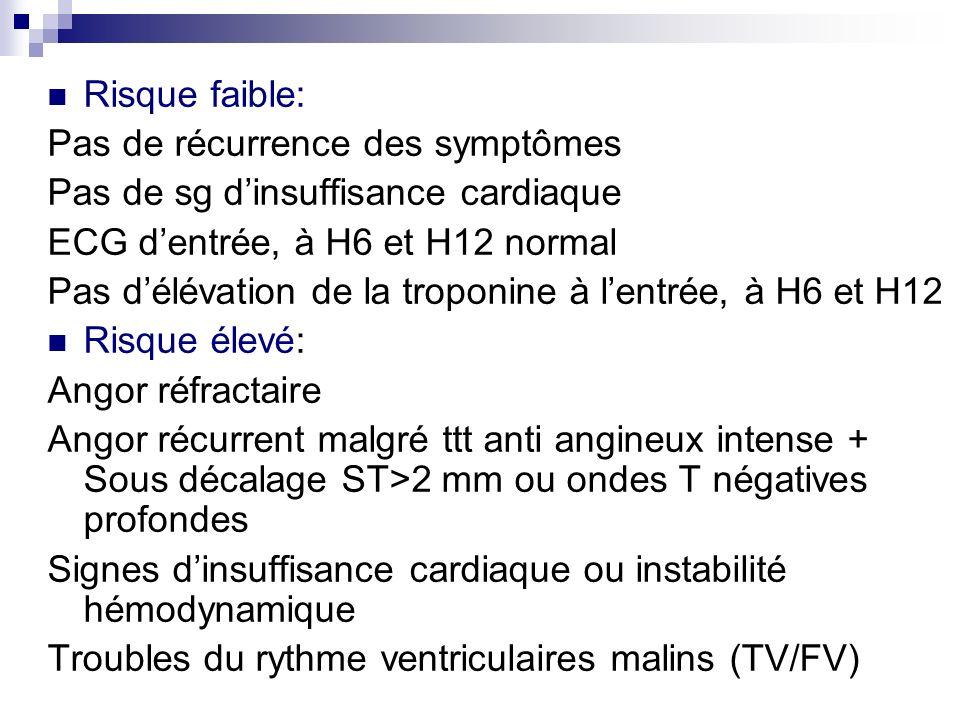 Risque faible: Pas de récurrence des symptômes Pas de sg dinsuffisance cardiaque ECG dentrée, à H6 et H12 normal Pas délévation de la troponine à lentrée, à H6 et H12 Risque élevé: Angor réfractaire Angor récurrent malgré ttt anti angineux intense + Sous décalage ST>2 mm ou ondes T négatives profondes Signes dinsuffisance cardiaque ou instabilité hémodynamique Troubles du rythme ventriculaires malins (TV/FV)
