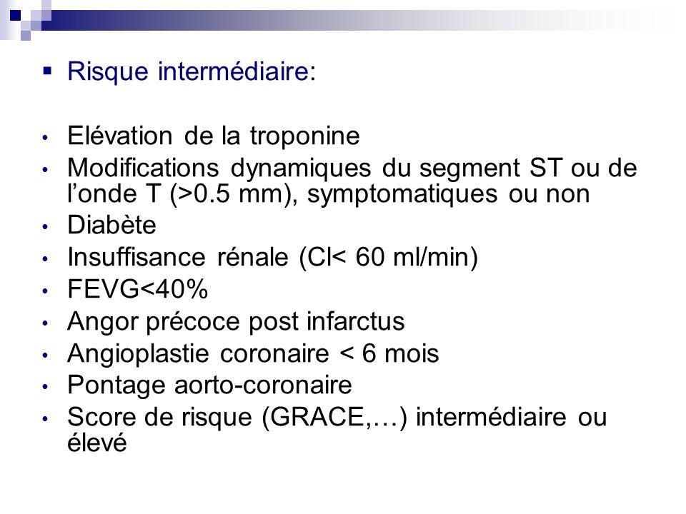 Risque intermédiaire: Elévation de la troponine Modifications dynamiques du segment ST ou de londe T (>0.5 mm), symptomatiques ou non Diabète Insuffisance rénale (Cl< 60 ml/min) FEVG<40% Angor précoce post infarctus Angioplastie coronaire < 6 mois Pontage aorto-coronaire Score de risque (GRACE,…) intermédiaire ou élevé