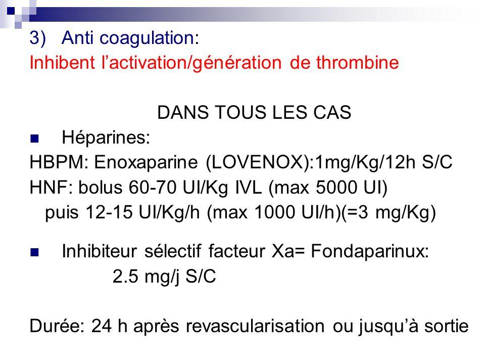 3)Anti coagulation: Inhibent lactivation/génération de thrombine DANS TOUS LES CAS Héparines: HBPM: Enoxaparine (LOVENOX):1mg/Kg/12h S/C HNF: bolus 60