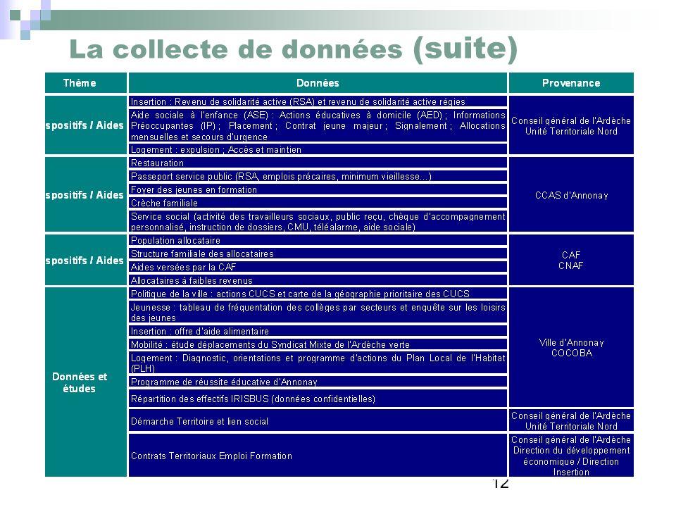 12 La collecte de données (suite)