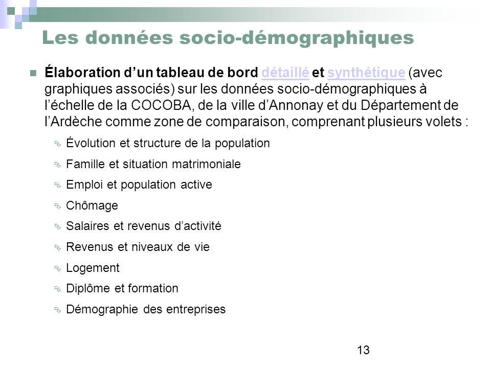 13 Les données socio-démographiques Élaboration dun tableau de bord détaillé et synthétique (avec graphiques associés) sur les données socio-démograph