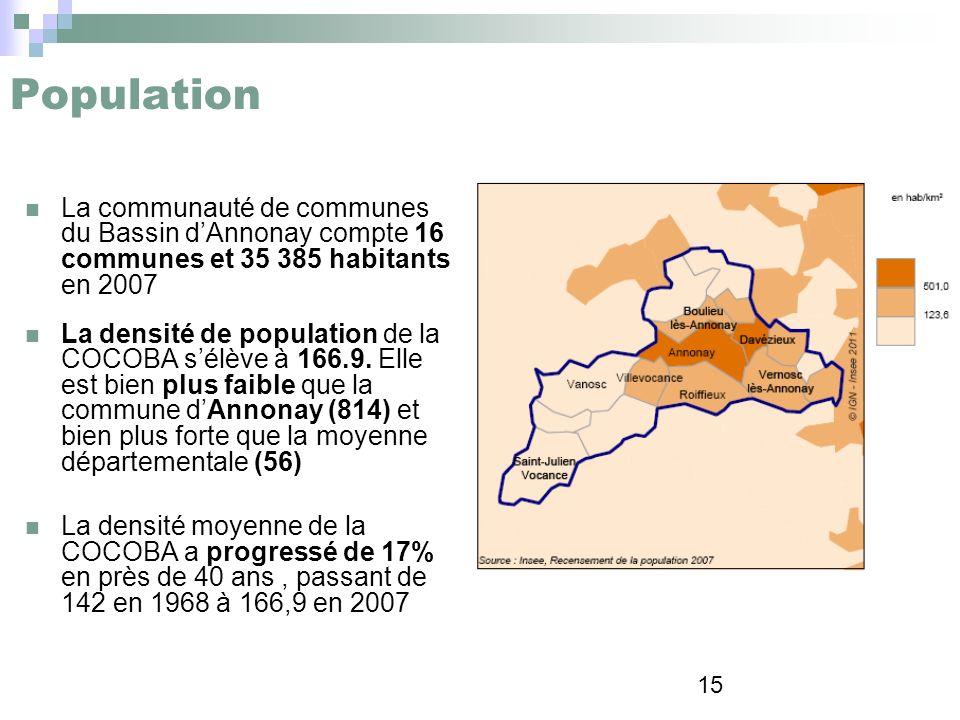 15 La communauté de communes du Bassin dAnnonay compte 16 communes et 35 385 habitants en 2007 La densité de population de la COCOBA sélève à 166.9. E