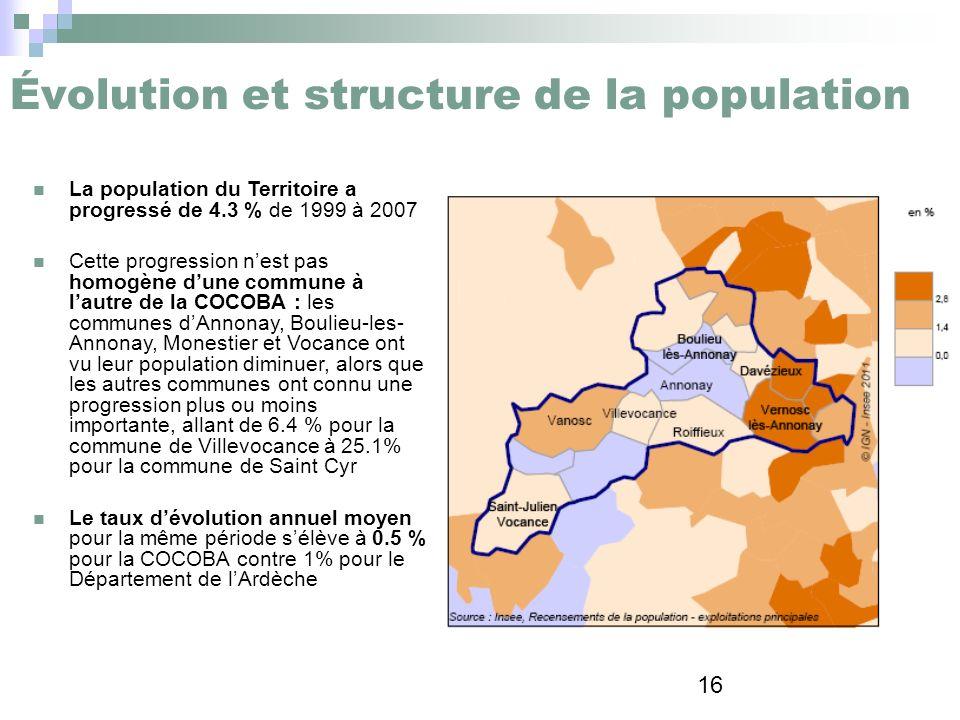 16 La population du Territoire a progressé de 4.3 % de 1999 à 2007 Cette progression nest pas homogène dune commune à lautre de la COCOBA : les commun