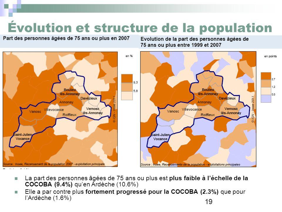 19 Évolution et structure de la population La part des personnes âgées de 75 ans ou plus est plus faible à léchelle de la COCOBA (9.4%) quen Ardèche (