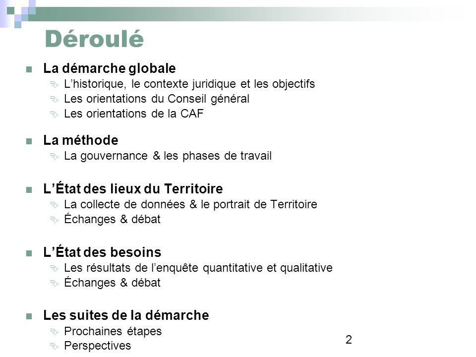 2 Déroulé La démarche globale Lhistorique, le contexte juridique et les objectifs Les orientations du Conseil général Les orientations de la CAF La mé
