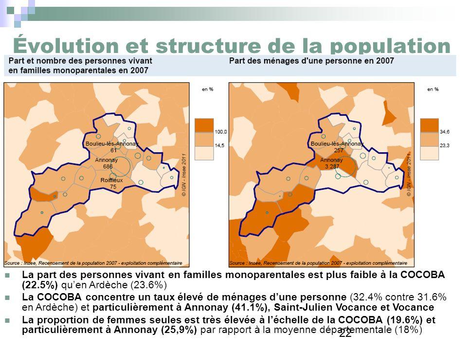 22 Évolution et structure de la population La part des personnes vivant en familles monoparentales est plus faible à la COCOBA (22.5%) quen Ardèche (2