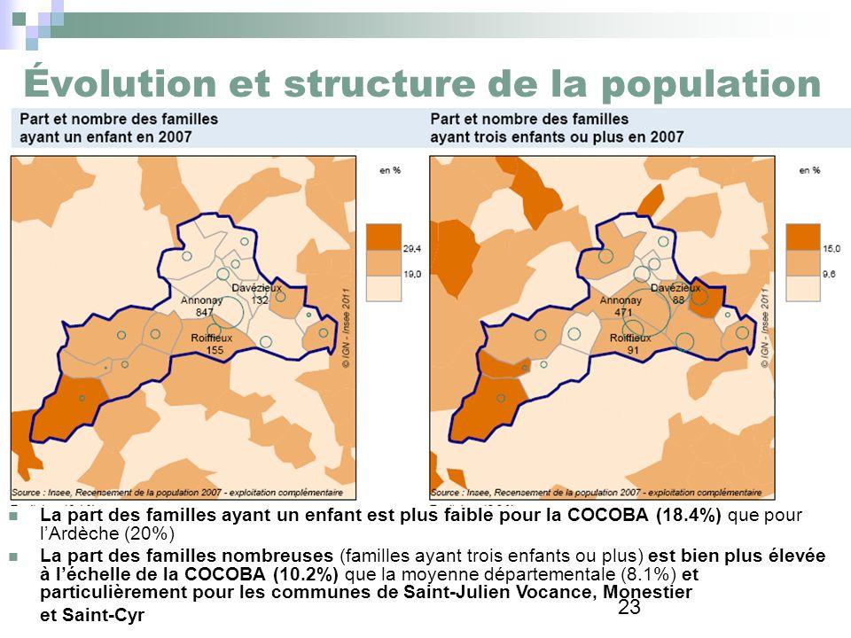 23 Évolution et structure de la population La part des familles ayant un enfant est plus faible pour la COCOBA (18.4%) que pour lArdèche (20%) La part