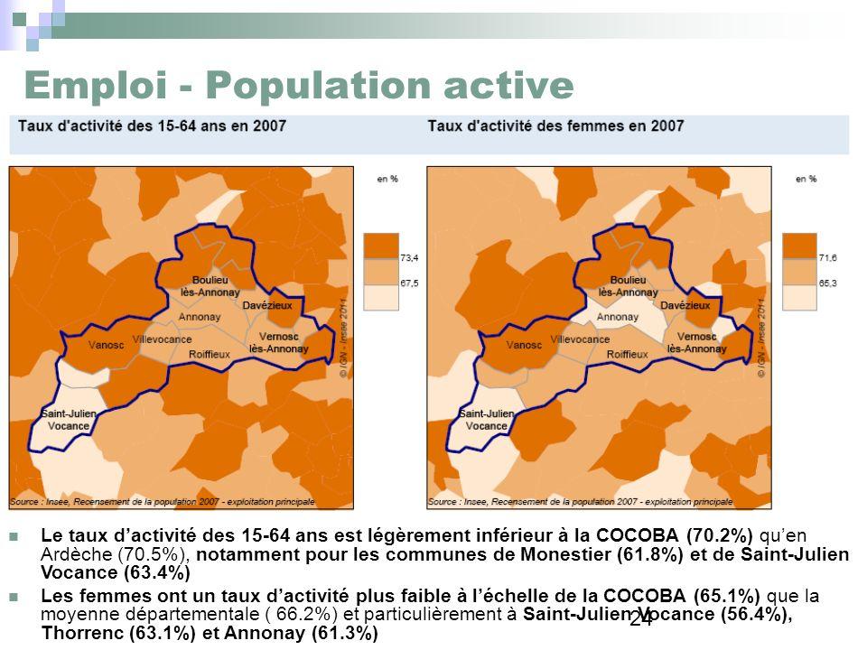 24 Emploi - Population active Le taux dactivité des 15-64 ans est légèrement inférieur à la COCOBA (70.2%) quen Ardèche (70.5%), notamment pour les co
