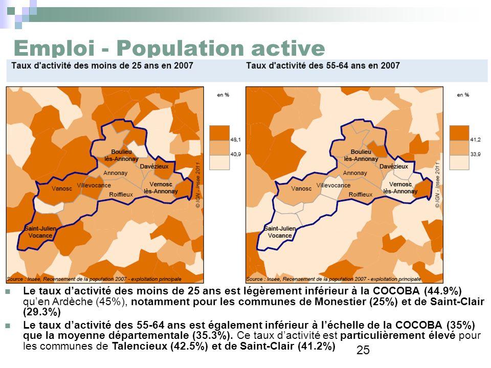 25 Emploi - Population active Le taux dactivité des moins de 25 ans est légèrement inférieur à la COCOBA (44.9%) quen Ardèche (45%), notamment pour le