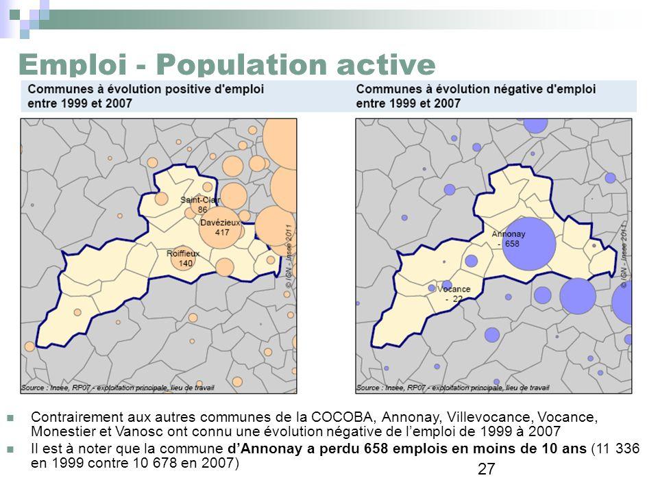 27 Emploi - Population active Contrairement aux autres communes de la COCOBA, Annonay, Villevocance, Vocance, Monestier et Vanosc ont connu une évolut