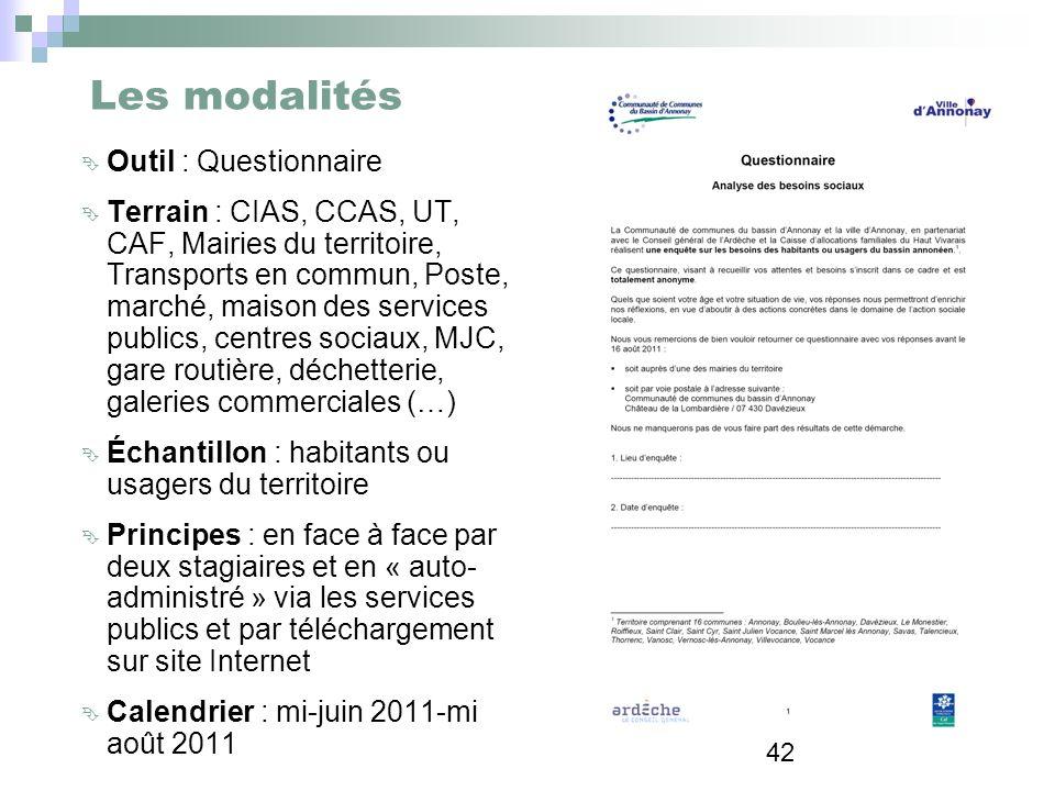 42 Les modalités Outil : Questionnaire Terrain : CIAS, CCAS, UT, CAF, Mairies du territoire, Transports en commun, Poste, marché, maison des services
