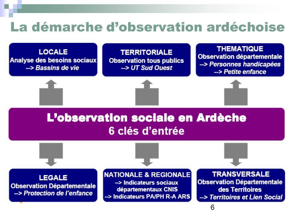 37 Logement La COCOBA enregistre une part de propriétaires plus faible (60.6%) quen Ardèche (66%), particulièrement pour les communes dAnnonay, Boulieu-les-Annonay, Saint-Cyr, Vocance Par contre, cette part a bien plus progressé à léchelle de la COCOBA (4.9 points) que pour le Département (2.9 points)