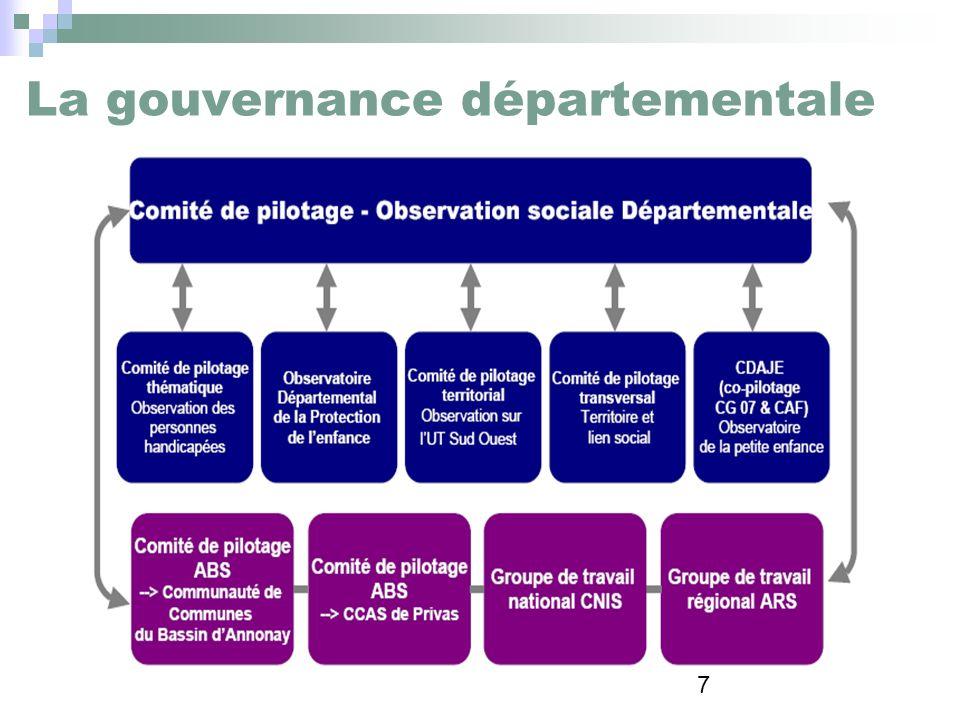 7 La gouvernance départementale