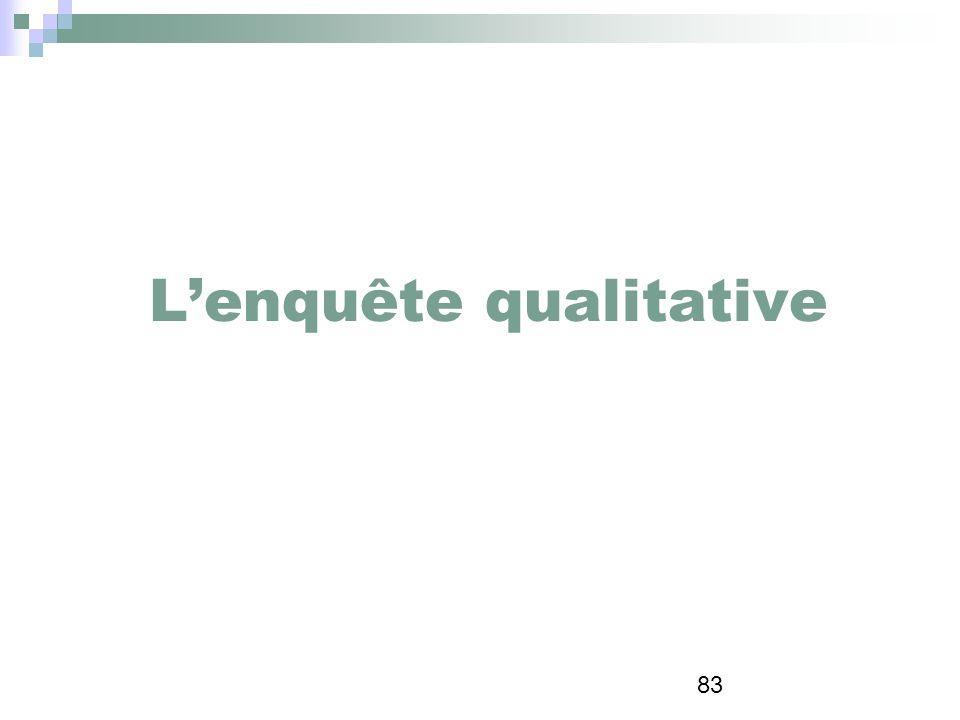 83 Lenquête qualitative