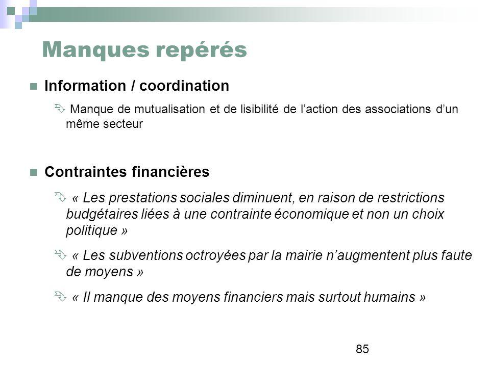 85 Manques repérés Information / coordination Manque de mutualisation et de lisibilité de laction des associations dun même secteur Contraintes financ