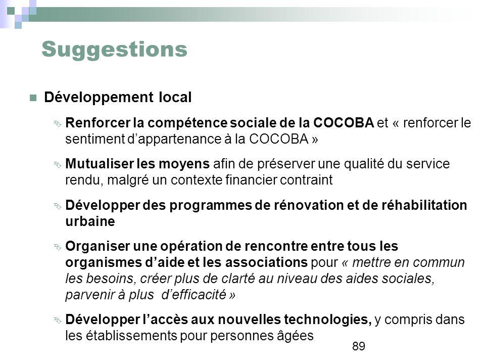 89 Suggestions Développement local Renforcer la compétence sociale de la COCOBA et « renforcer le sentiment dappartenance à la COCOBA » Mutualiser les