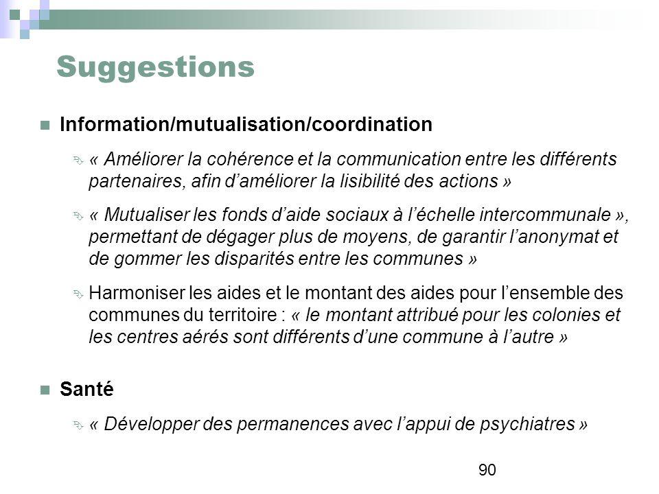 90 Suggestions Information/mutualisation/coordination « Améliorer la cohérence et la communication entre les différents partenaires, afin daméliorer l
